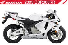 2005 Honda CBR600RR zubehör